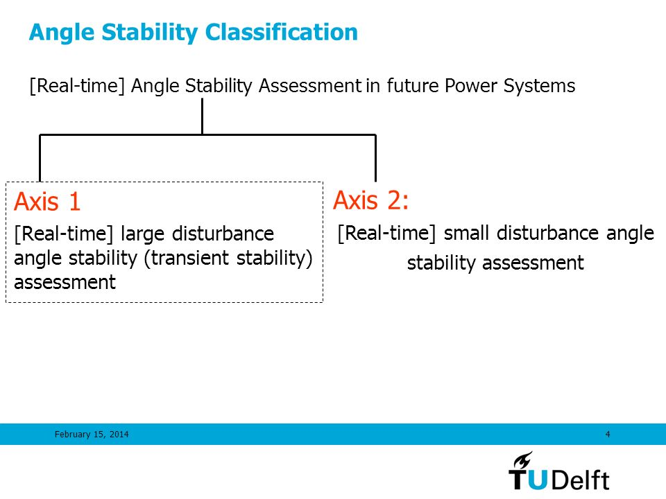 [Real-time] small disturbance angle stability assessment